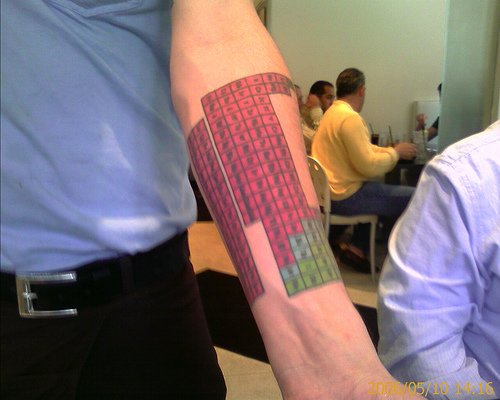 Flikr Tagged Photos of Science Tattoos